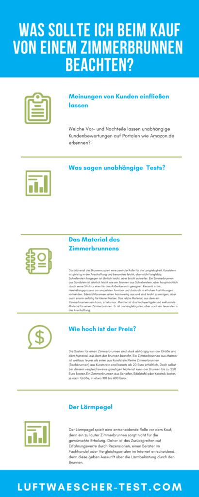 Kaufberatung für Zimmerbrunnen (Infografik)